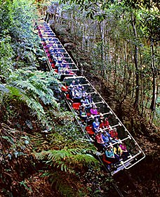 Ride the steepest Railway